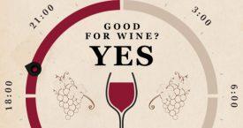 Deze app vertelt je wanneer je wijn moet drinken